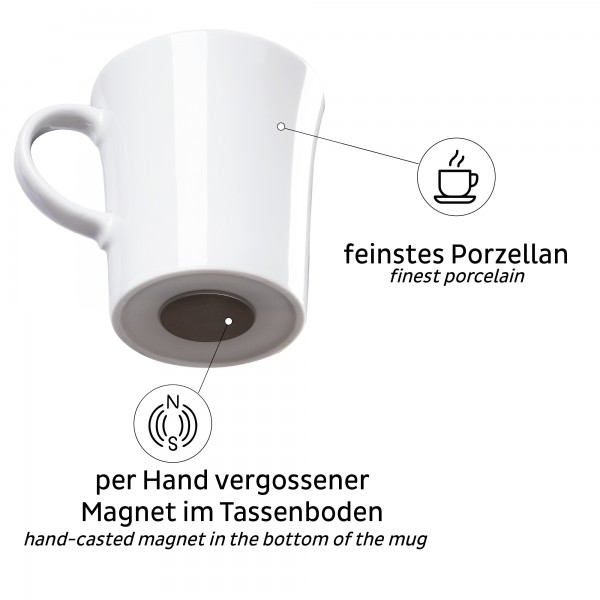 Porzellan Magnet-Henkel-Tassen WHITE